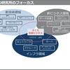ユビキタスデータセンターOSの文脈におけるコンテナ実行環境の分類