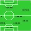 【試合レビュー】「勝点1をポジティブに」リーグ戦第16節*サンフレッチェ広島戦(△2-2)