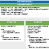 review:下部消化管出血ガイドライン(European Society of Gastrointestinal Endoscopy)