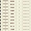 各種籤結果φ(..)メモメモ8月6日