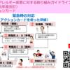 『 #学校のアレルギー疾患に対する取り組みガイドライン  ( #令和元年度改訂 ) #アクションカード 』