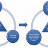 ScribeMD:学部教育におけるペンパルプログラムの混合法分析