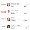 9/4終了時点の米国株チャート