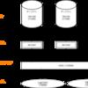 システム管理2