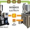 米国APL社小型バイオマス・ガス化発電装置PP20の初国内デモ & 説明会開催(有料)のお知らせです!!!