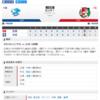 2019-08-24 カープ第119戦(ナゴヤドーム)◯5対4 中日(60勝56敗3分)中崎、床田の勝ちを消しながら、3勝目。