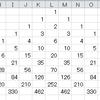 パスカルの三角形:ExcelでVBAプログラミング