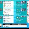 剣盾シーズン3 最終日最高77位最終105位
