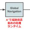 【Unity】ナビゲーションシステムの技術的詳細とパフォーマンス上の注意点