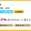【ハピタス】ビックカメラ.comが1.8%ポイントバックにアップ♪