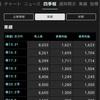 8/30(金)会社説明会メモ ~7775大研医器~