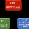 コンピュータの3要素とCPUの3要素