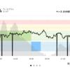 ジョギング10.0km・昨日はムスメちゃんの運動会