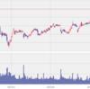 AT&T【T】の株価が回復傾向。