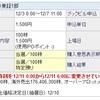 IPO初当選「ソフトバンク株式会社(9434)」
