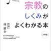 龍に守護してもらう方法という本がありました。(*^_^*)