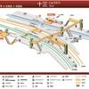 阪急電鉄、十三駅からホームドア設置に着手する方針