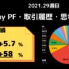 今週My PFは【+5.7%】2021年week 29の米国株資産推移