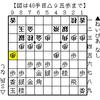 2018.5.13 県名人戦 その2