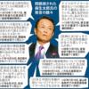 英語に訳してみたい日本の政治家の「迷言」集 麻生太郎さん