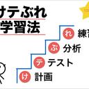 けテぶれ〜学習力を伸ばす宿題革命〜