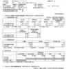 ゲーム関連株決算 3851日本一ソフトウェア1Q 3928マイネット2Q 6412平和1Q