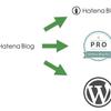 Pro? WordPress? 無料版の維持?:このはてなブログをどうするか