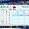 森本智(パワプロ2018オリジナル選手)