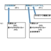 悪文 - 令和元年6月12日公布 改正建設業法