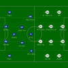 【マッチレビュー】20-21 ラ・リーガ第13節 バルセロナ対レバンテ