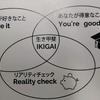 IKIGAIカードゲームワークショップに参加してきました