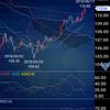 ドル円上昇で売りポジション数が増してマイナス評価損益が増してきました。