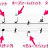 MIDI検定1級演習 2011年課題曲 (3) ドラム基本パターン