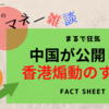 中国 外交部が晒した米国による香港煽動FactSheet