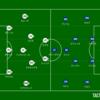 【マッチレビュー】20-21 CL第2節 ユベントス対バルセロナ