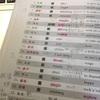 汉语口语速成 提高篇のおさらいしています。