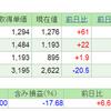 2019.1.8(火) 資産状況
