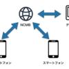 Monaca公式ガイドブックに掲載されているハイブリッドアプリをニフティクラウド mobile backendに対応させてみよう