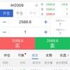 上海株価指数の売り増し