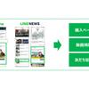 LINE Ads Platformの最低出稿金額が緩和~友だちの新規獲得・PRに活用