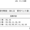 【宝塚記念最終予想2020】無料でG1買い目公開