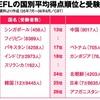 英語を日本に根付かせなければならない理由とは? H28.9.5