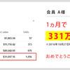 豊田昇氏の『ゴールドラッシュ戦略』はなぜ成功者が続出なのか!?