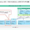 vSphere with Tanzu NSX-ALB(Avi)版ラボ環境構築。Part-02 NSX-ALB コントローラのデプロイ
