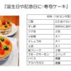 『今月のイベント 寿司ケーキ作り♪』