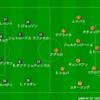 UCL16-17-C5-ボルシアMG.vs.マンチェスターシティ