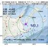 2017年08月28日 16時22分 国後島付近でM3.1の地震