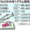 魚の脂肪酸