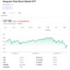 wealthnavi[ウェルスナビ]/VTI、VEA、VWOから分配金を受領(2019年1月)