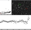 ふたつのDSCTタイプの新変光星をVSXに登録